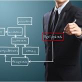 «Цикл продаж» или «цикл покупок»?