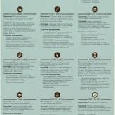 Инфографика: 18 тактических приемов, используемых в переговорах